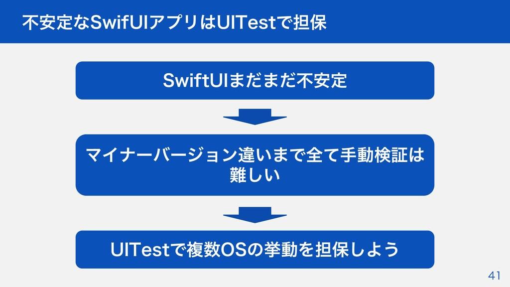 ෆ҆ఆͳ4XJG6*ΞϓϦ6*5FTUͰ୲อ  4XJGU6*·ͩ·ͩෆ҆ఆ 6*5FT...