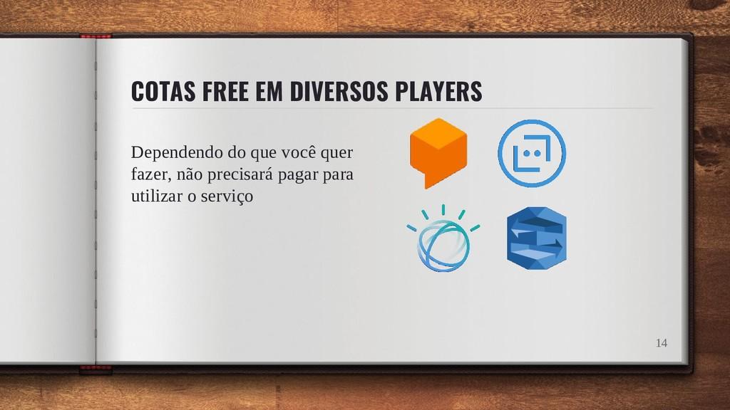 COTAS FREE EM DIVERSOS PLAYERS Dependendo do qu...