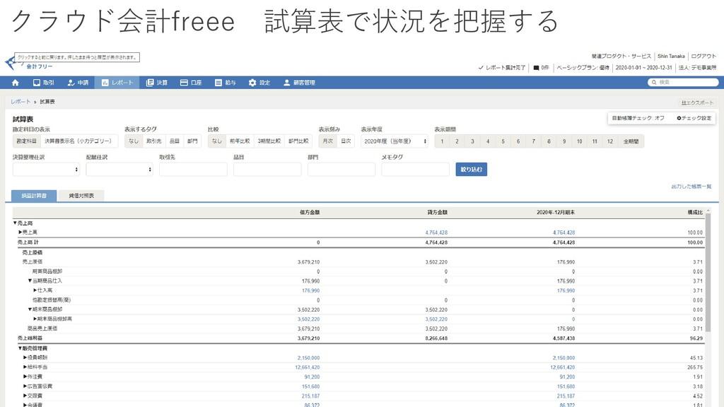 クラウド会計freee 試算表で状況を把握する