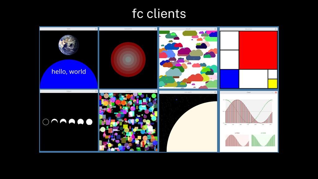 fc clients