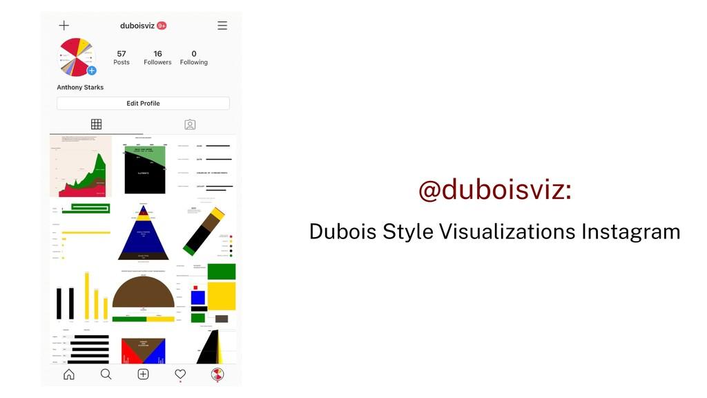 @duboisviz: Dubois Style Visualizations Instagr...