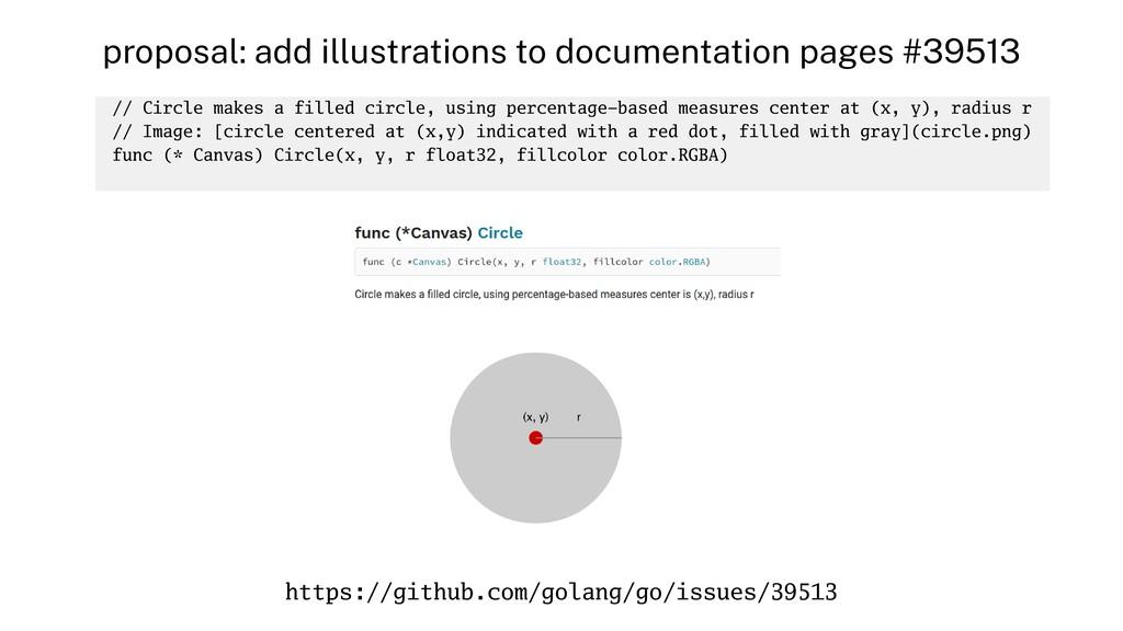 proposal: add illustrations to documentation pa...