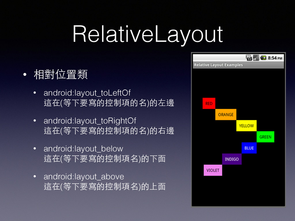 RelativeLayout • 相對位置類 • android:layout_toLeftO...