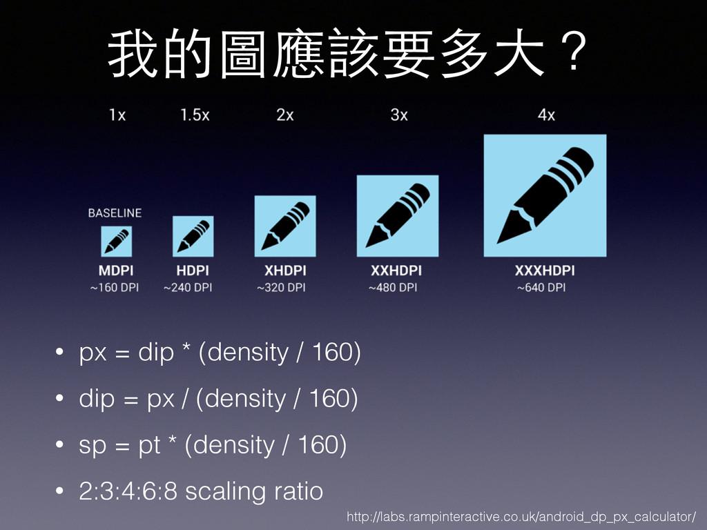 我的圖應該要多⼤大? • px = dip * (density / 160) • dip =...