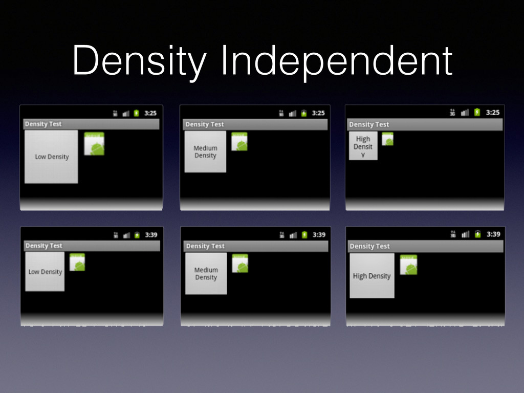 Density Independent