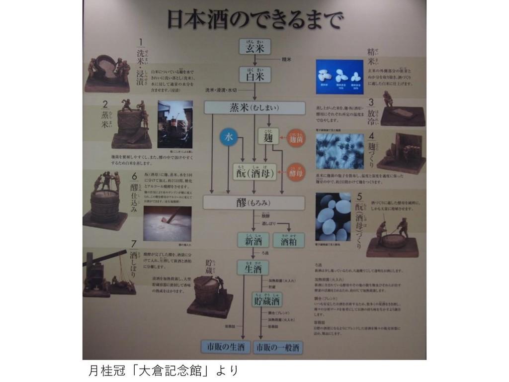 月桂冠「大倉記念館」より