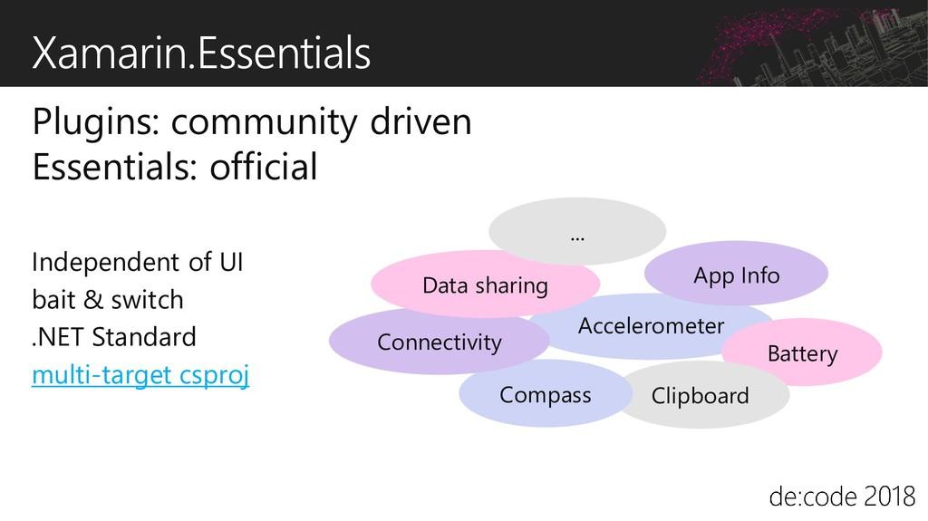 Xamarin.Essentials Plugins: community driven Es...