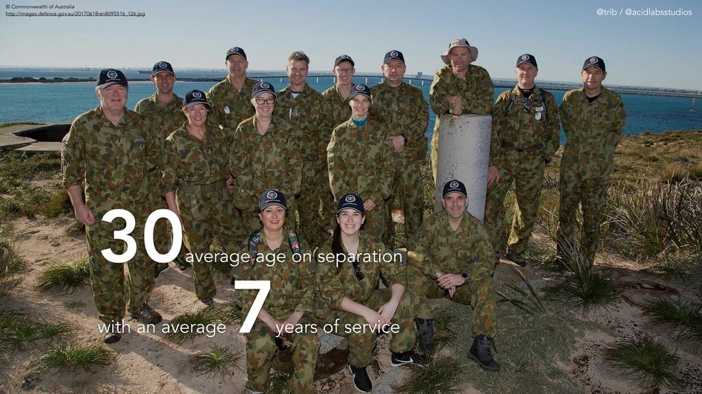 © Commonwealth of Australia http://images.defe...