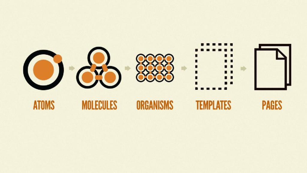 Como organizar? Atomic design