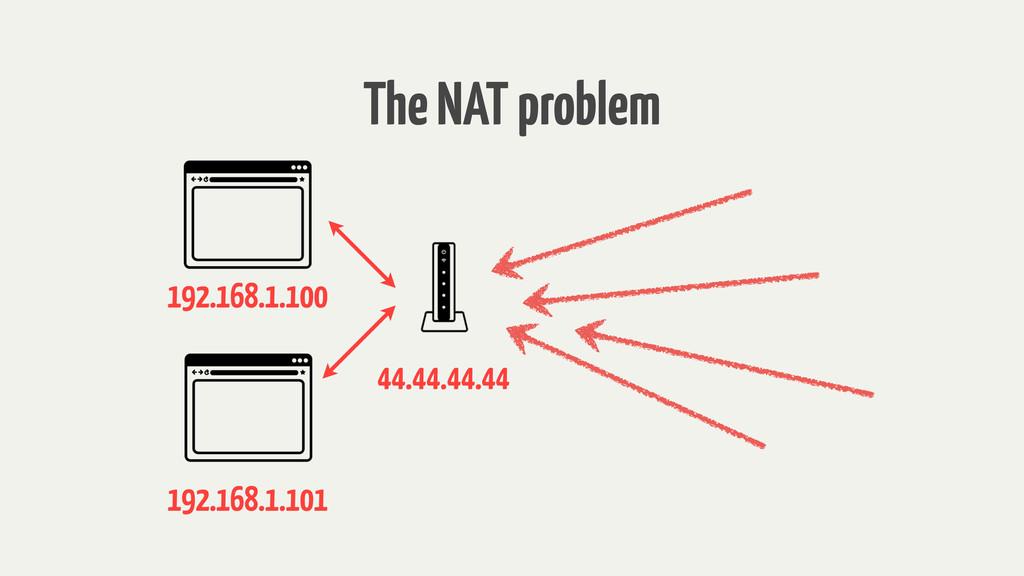 The NAT problem 192.168.1.100 192.168.1.101 44....