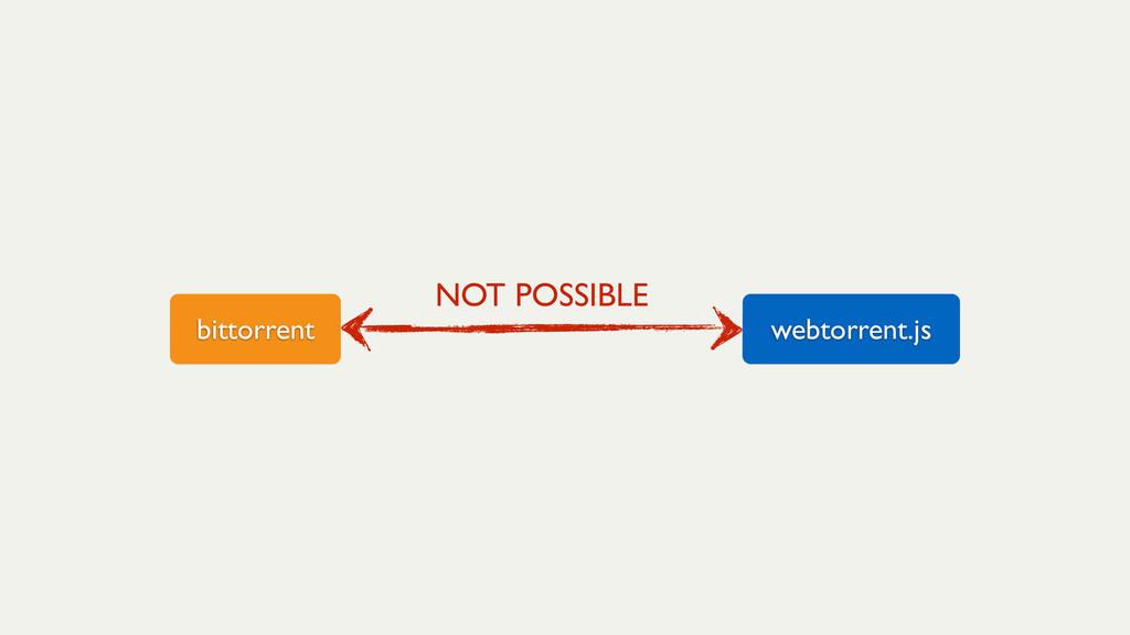 bittorrent webtorrent.js NOT POSSIBLE