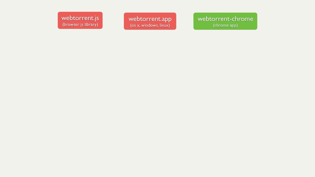 webtorrent.app! (os x, windows, linux) webtorre...