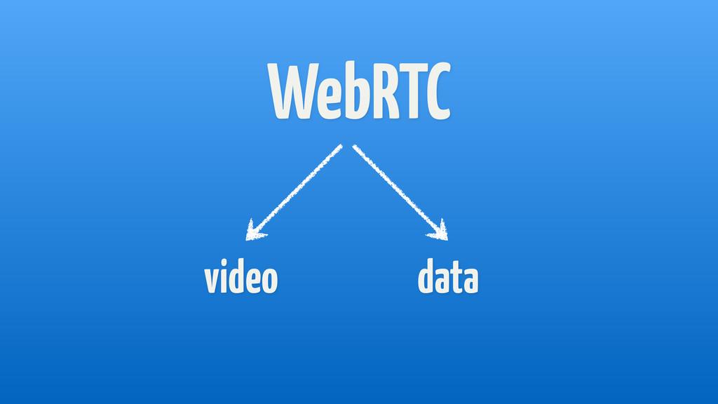 WebRTC video data