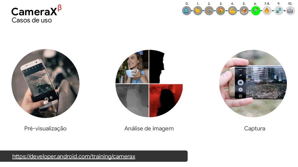 CameraXβ Captura Análise de imagem Pré-visualiz...