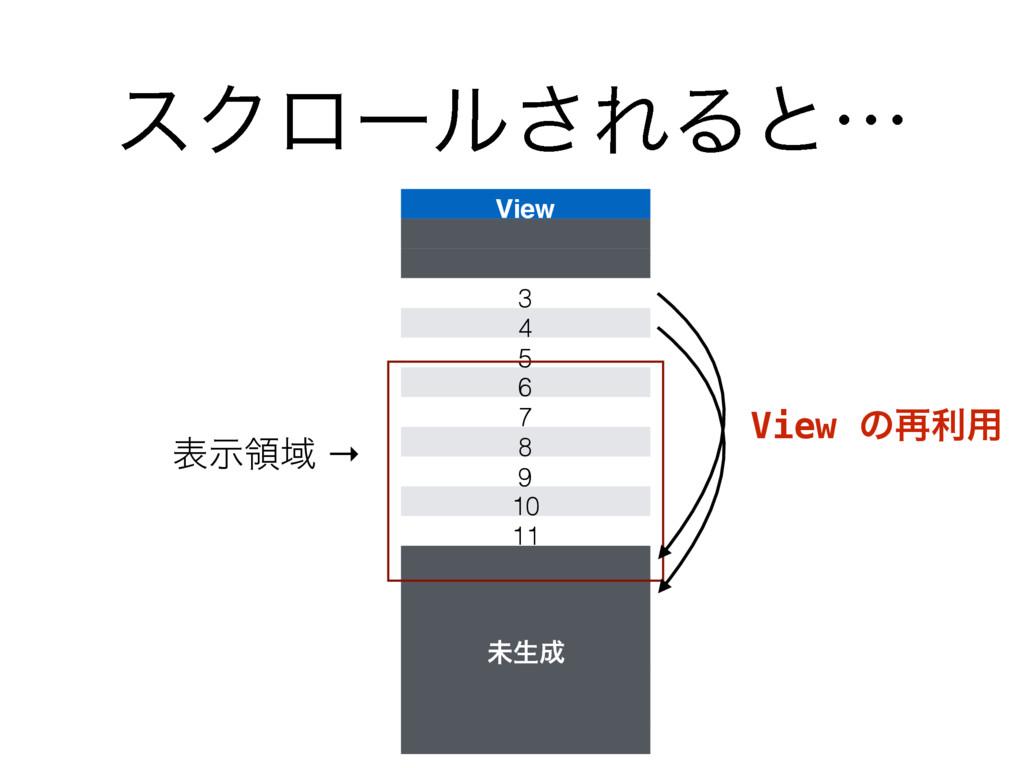εΫϩʔϧ͞ΕΔͱʜ View 3 4 5 6 7 8 9 10 11 ະੜ View ͷ࠶...