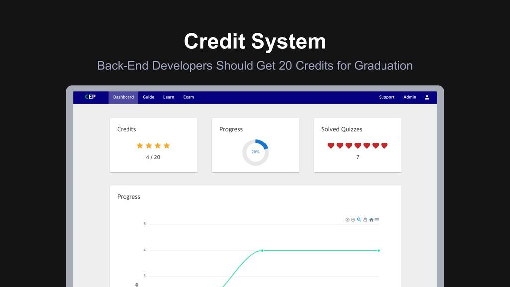 Ƃ Credit System Back-End Developers Should Get ...
