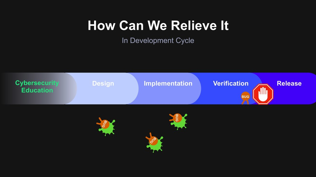 How Can We Relieve It In Development Cycle Impl...