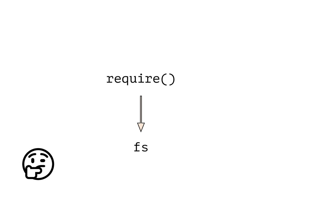 require() fs