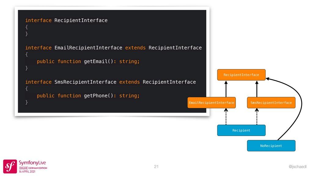 @jschaedl interface RecipientInterface   {   } ...