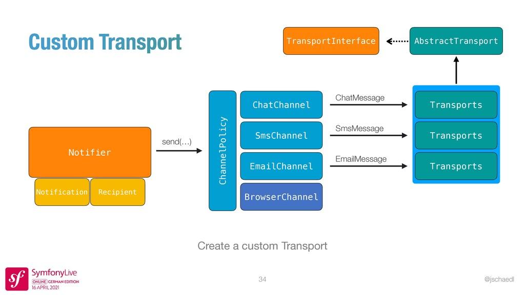 @jschaedl 34 Create a custom Transport Custom T...