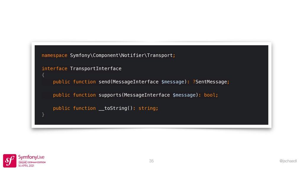 @jschaedl 35 namespace Symfony\Component\Notifi...