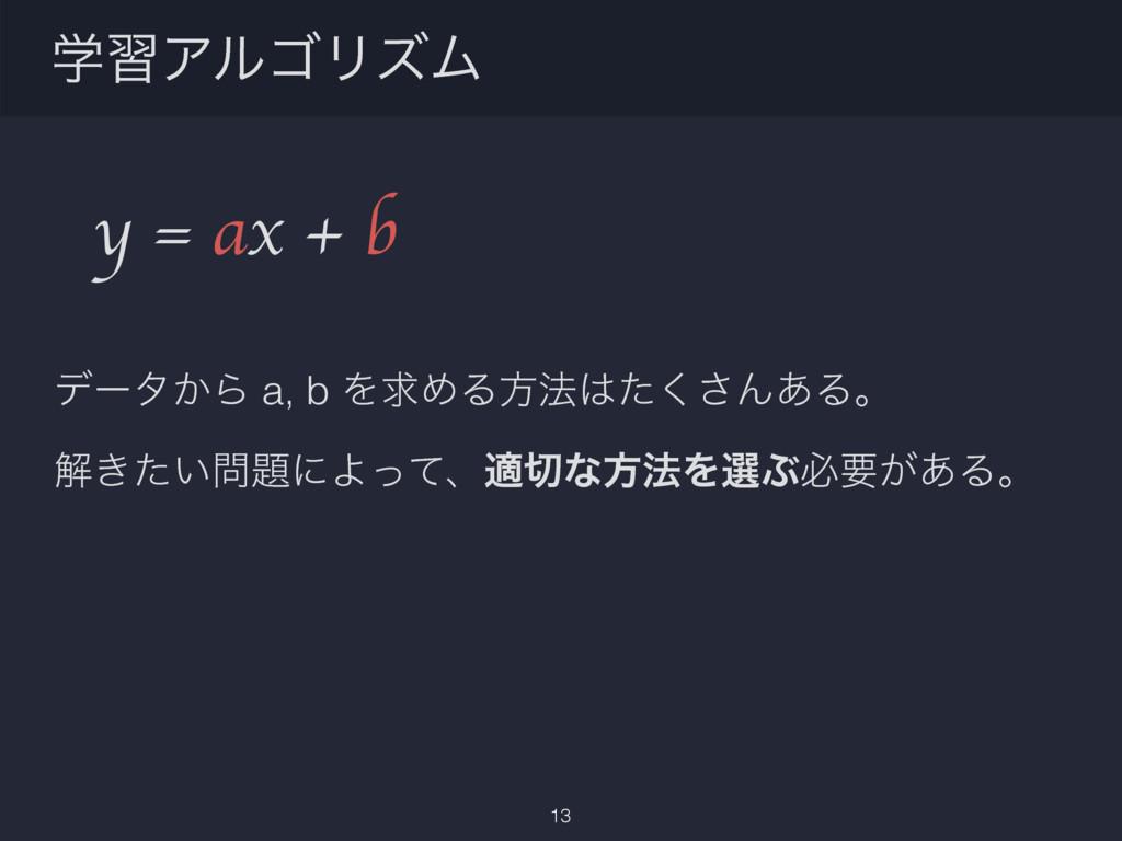y = ax + b σʔλ͔Β a, b ΛٻΊΔํ๏ͨ͘͞Μ͋Δɻ ղ͖͍ͨʹΑͬͯ...