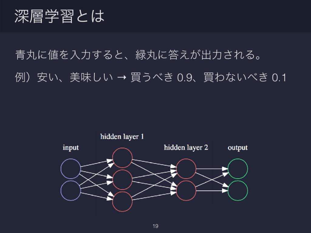 ੨ؙʹΛೖྗ͢Δͱɺؙʹ͕͑ग़ྗ͞ΕΔɻ ྫʣ͍҆ɺඒຯ͍͠ → ങ͏͖ 0.9ɺങΘ...