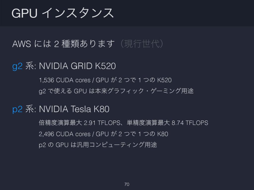 GPU Πϯελϯε 70 AWS ʹ 2 छྨ͋Γ·͢ʢݱߦੈʣ g2 ܥ: NVIDI...