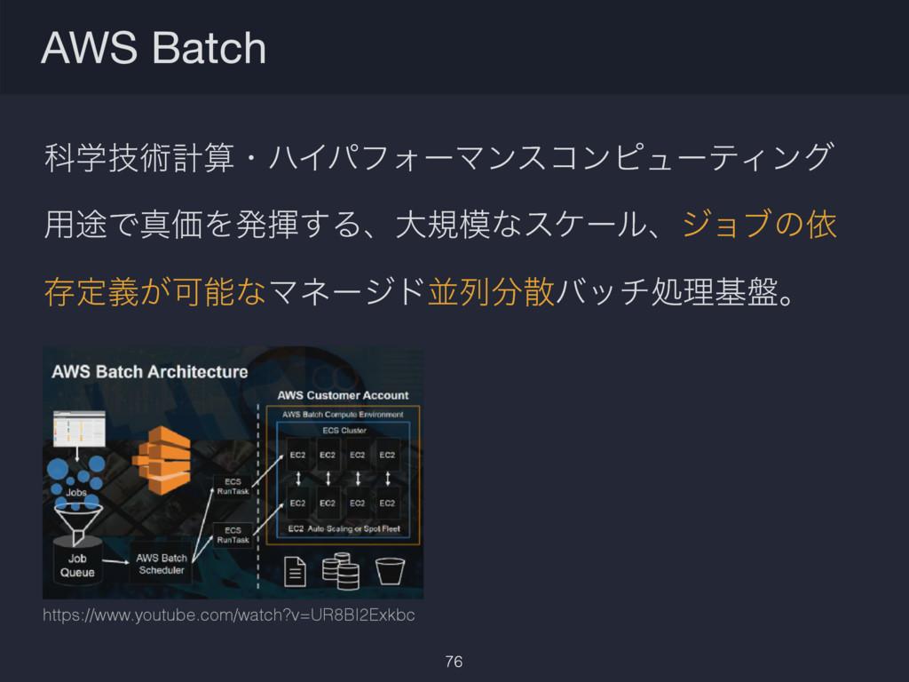 AWS Batch 76 https://www.youtube.com/watch?v=UR...
