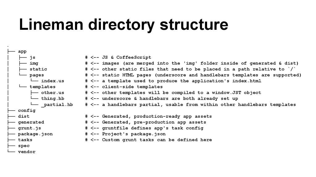 Lineman directory structure . ├── app │ ├── js ...