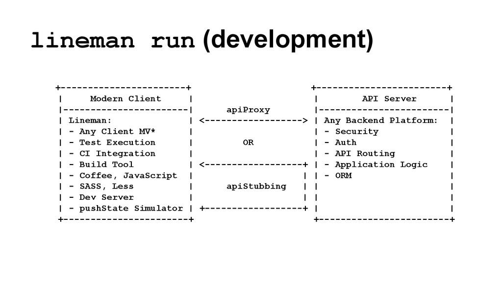 lineman run (development) +--------------------...