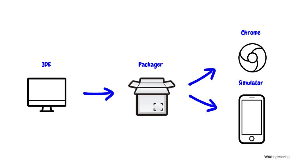 IDE Packager Chrome Simulator