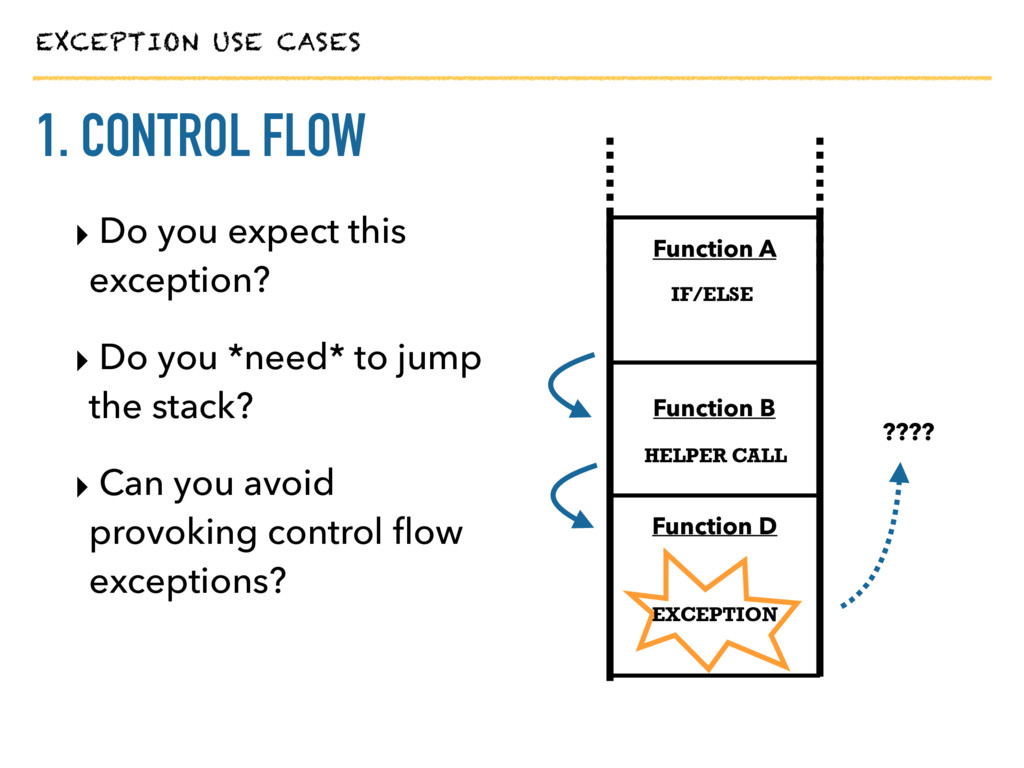 Function B EXCEPTION USE CASES 1. CONTROL FLOW ...