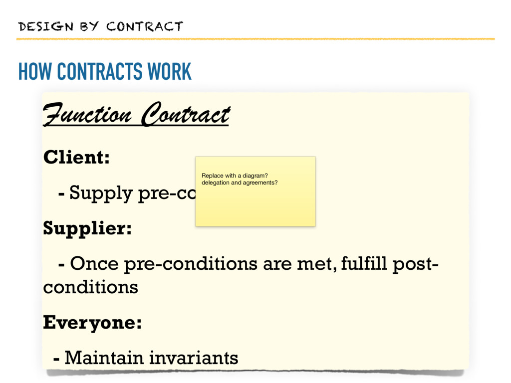 DESIGN BY CONTRACT HOW CONTRACTS WORK Function ...