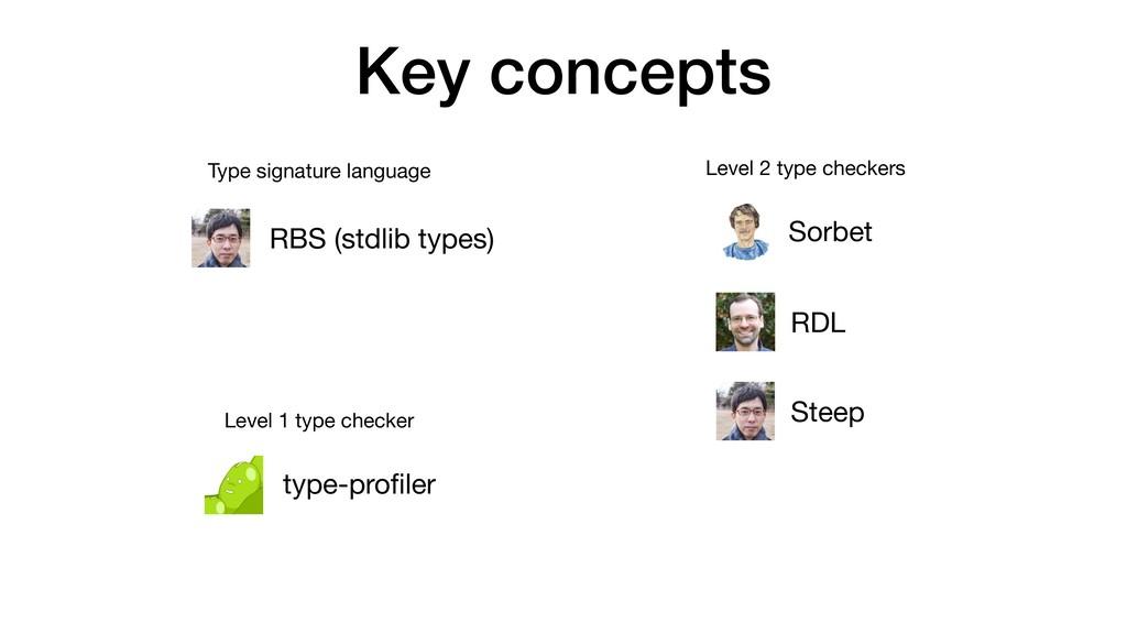 Key concepts type-profiler Steep Sorbet RDL RBS ...