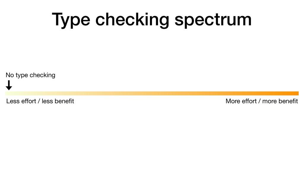 Type checking spectrum No type checking More eff...