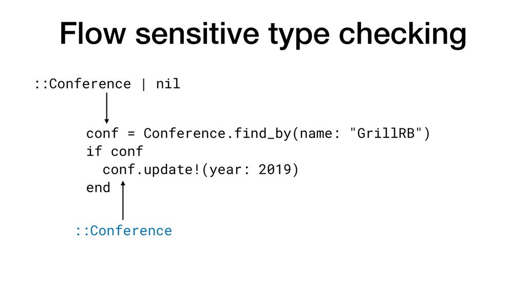 Flow sensitive type checking conf = Conference....