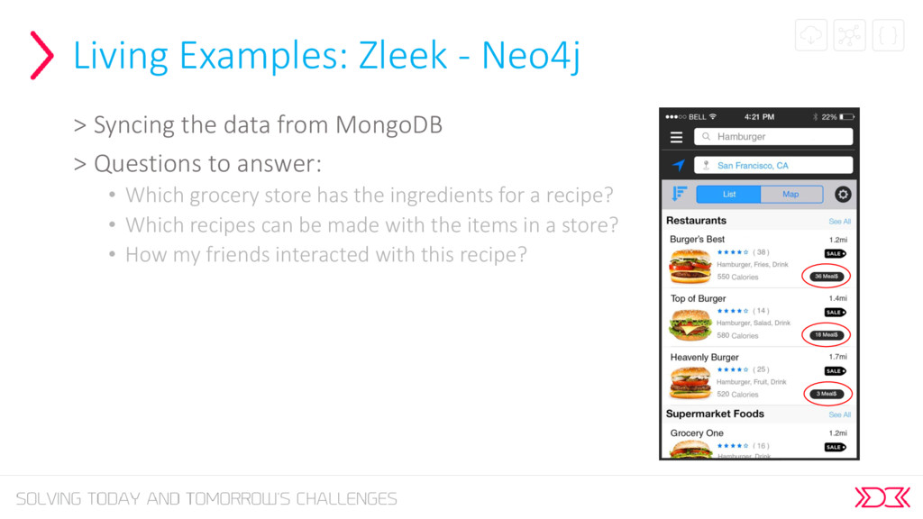 Living Examples: Zleek - Neo4j > Syncing the da...