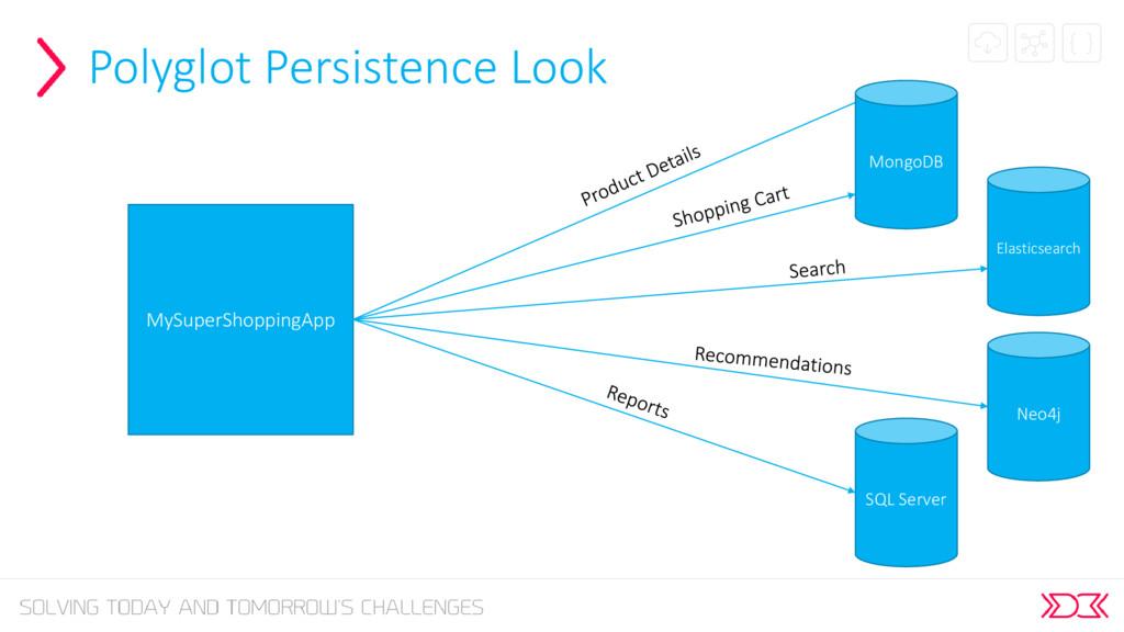 Polyglot Persistence Look MySuperShoppingApp Mo...