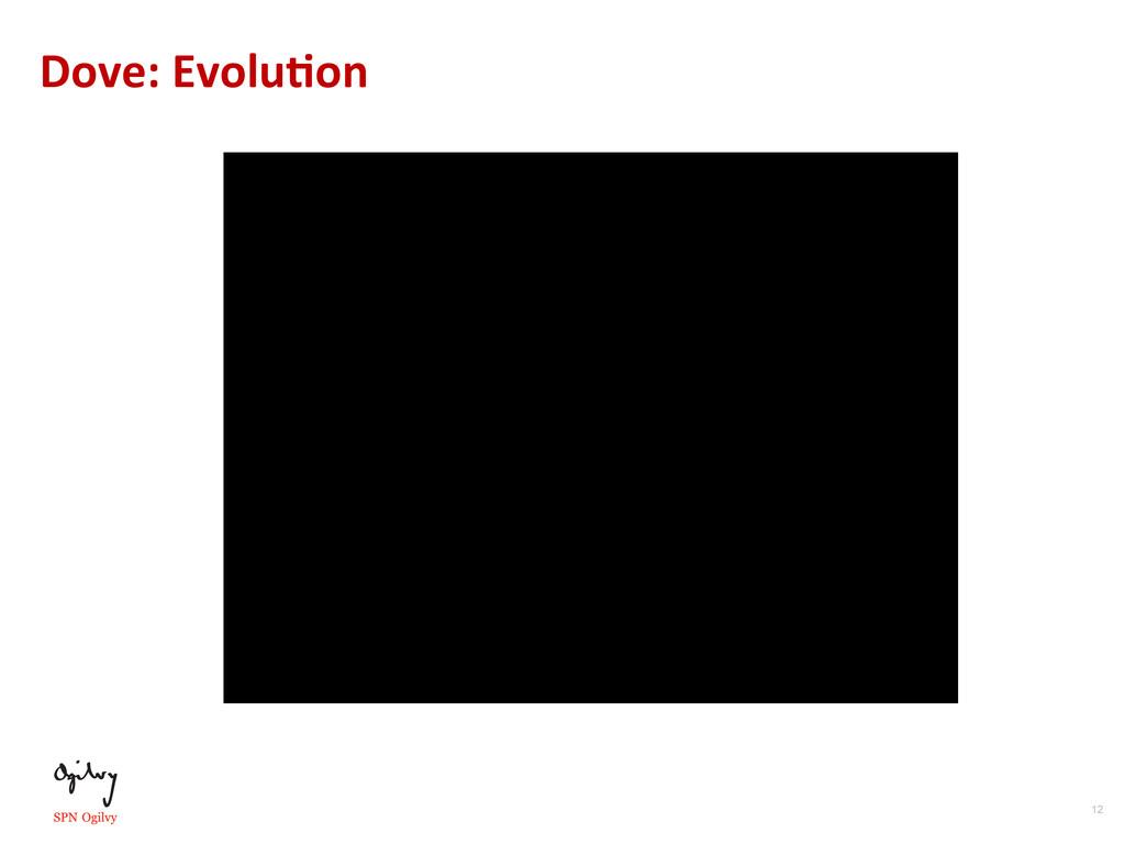 12 Dove: Evolu•on