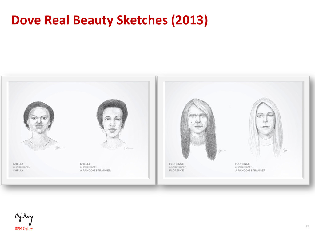 13 Dove Real Beauty Sketches (2013)...