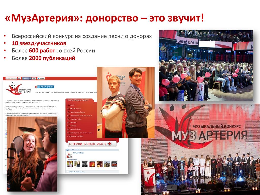 16 • Всероссийский конкурс на создани...