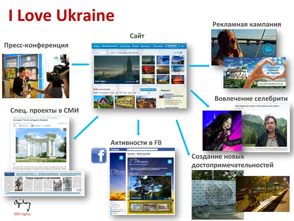 19 I Love Ukraine  Сайт  Пресс-‐ко...