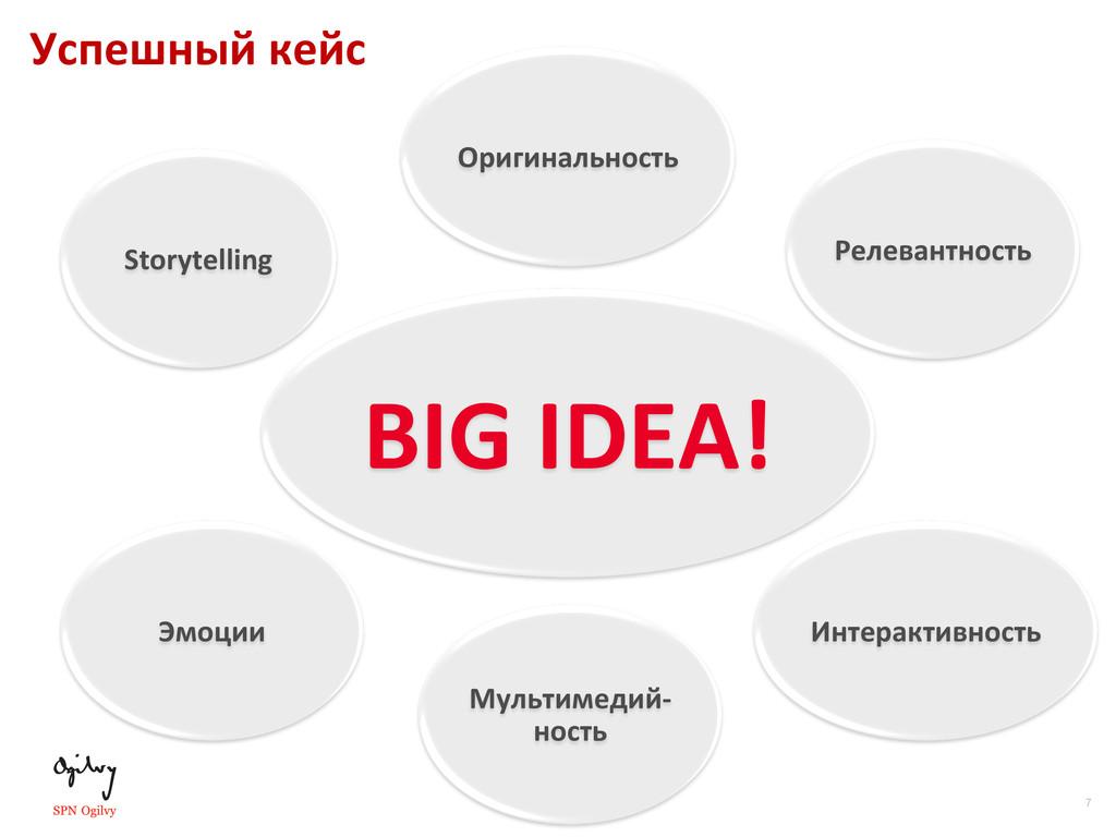 7 Успешный кейс    BIG IDEA!  Ори...