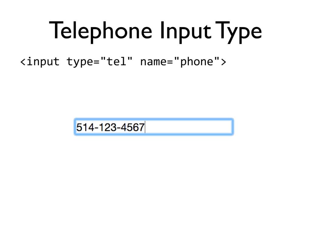 """<input'type=""""tel""""'name=""""phone""""> Telephone Input..."""
