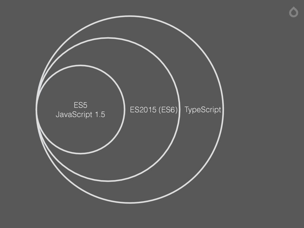 ES5 JavaScript 1.5 ES2015 (ES6) TypeScript