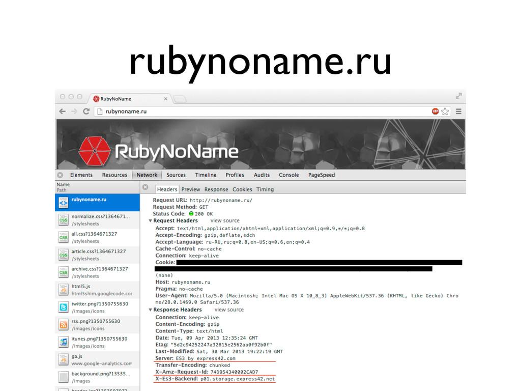 rubynoname.ru