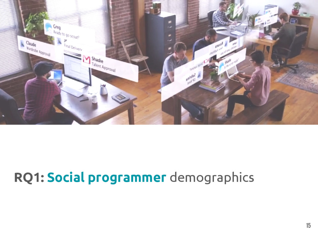 RQ1: Social programmer demographics 15