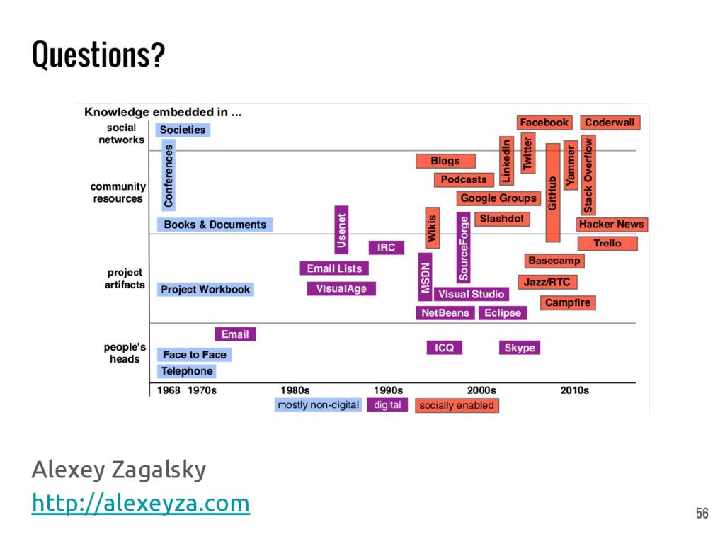 Questions? Alexey Zagalsky http://alexeyza.com ...