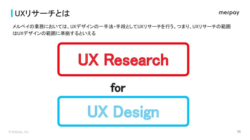 © Merpay, Inc. 11 UXリサーチとは UX Design UX Resea...